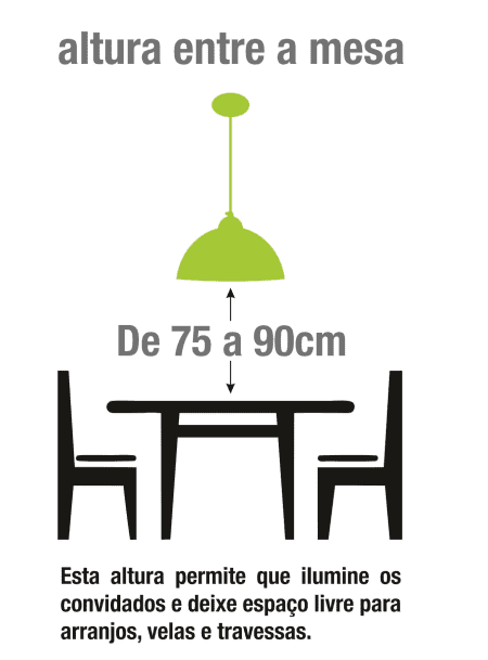 Altura do pendente em relação a mesa.