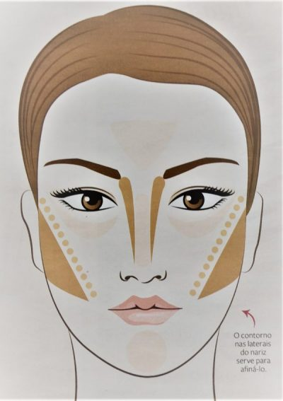 Como fazer o contorno de maquiagem em um rosto oval.