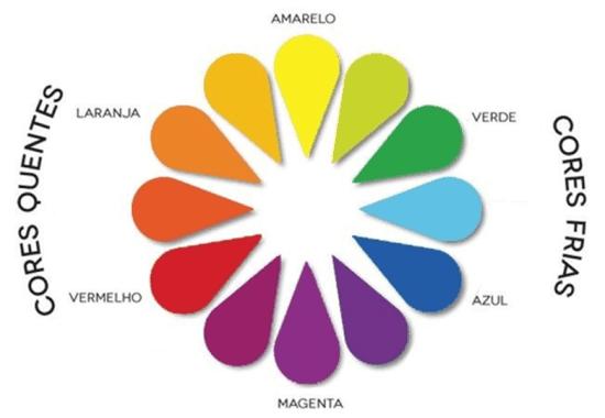 Como usar corretivos coloridos.